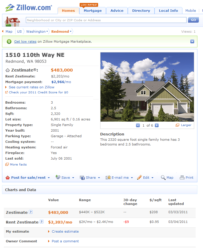Zillow Rental Property: Zillow: Network Effects Helping American To Home Their