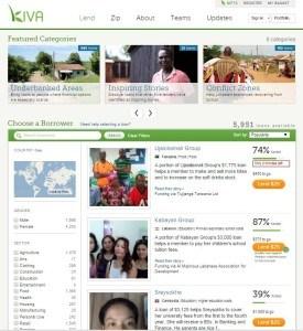 Kiva borrowers