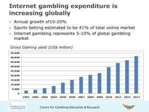 emerging-trends-in-online-gambling-within-australia-7-728