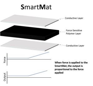 smartmat 4