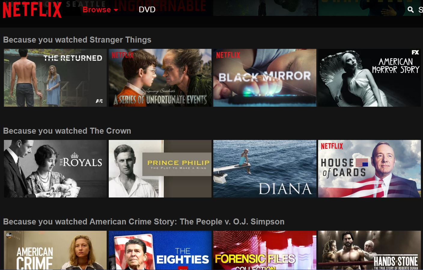 Netflix: A Personalized Viewing Experience - Digital Innovation and  Transformation