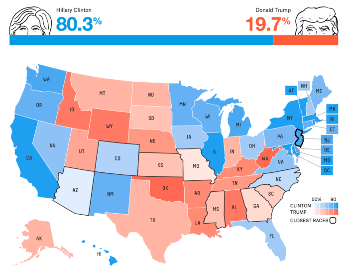 FiveThirtyEight and the Big Data Fail: Election 2016 ...