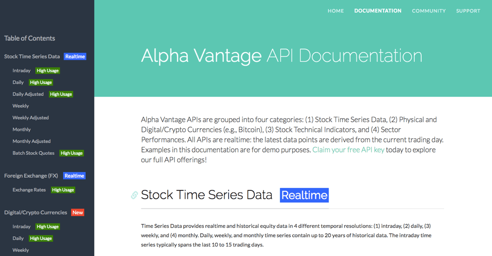 Alpha Vantage: Platform Strategy in the Financial Data API Market