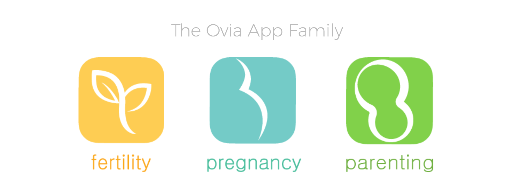 Trying to Get Pregnant? This App Calculates the Fertility Period