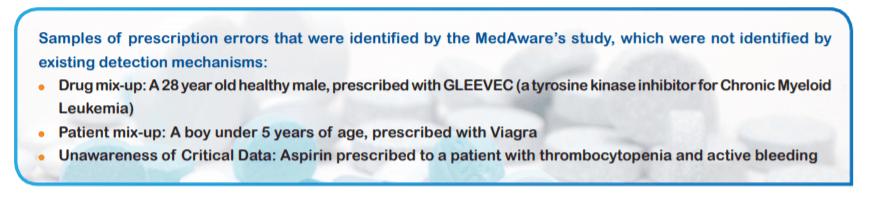 Medaware Using Ai To Eliminate Prescription Errors