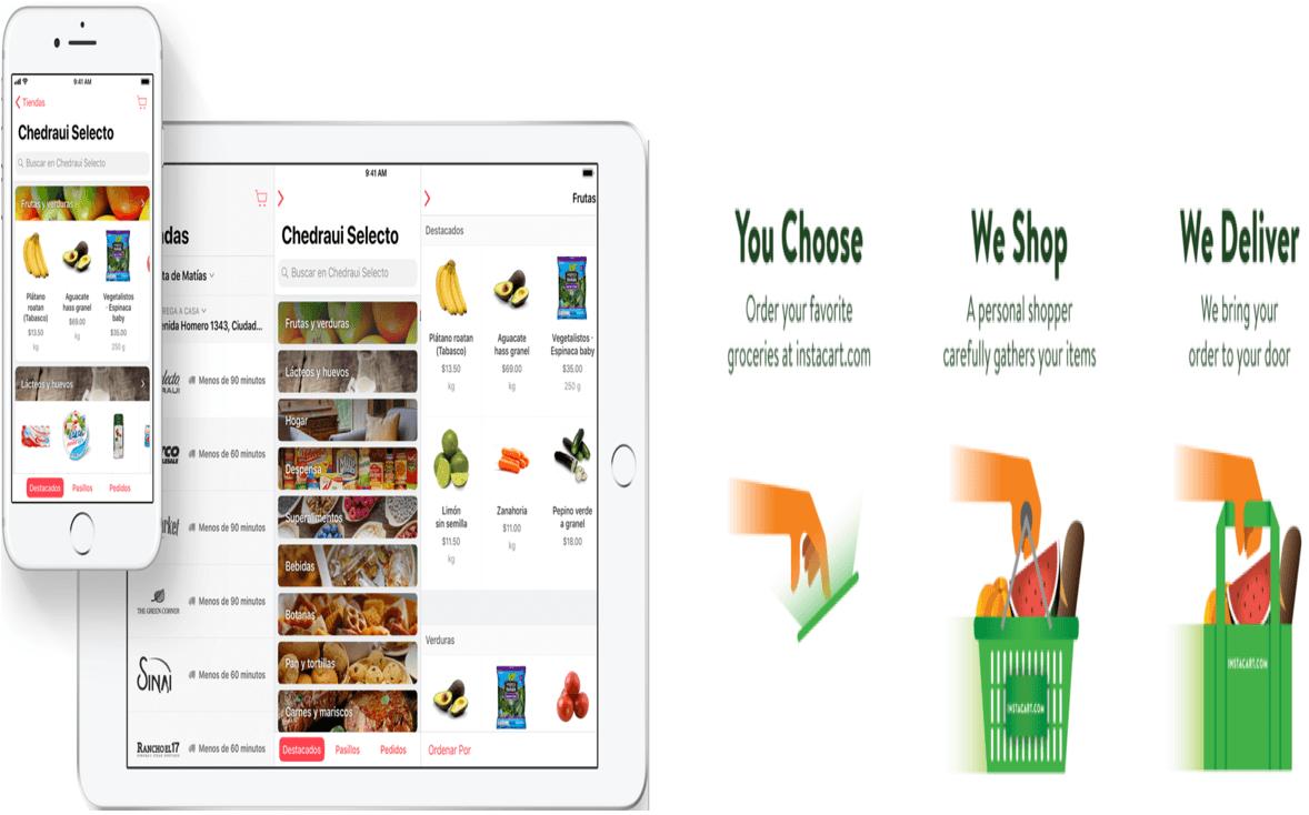 Cornershop: Disruptive Chilean E-Commerce Grocery – Digital