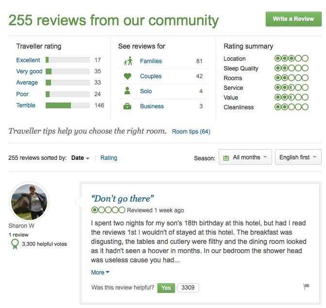 (Traveller Review as seen on TripAdvisor website.)
