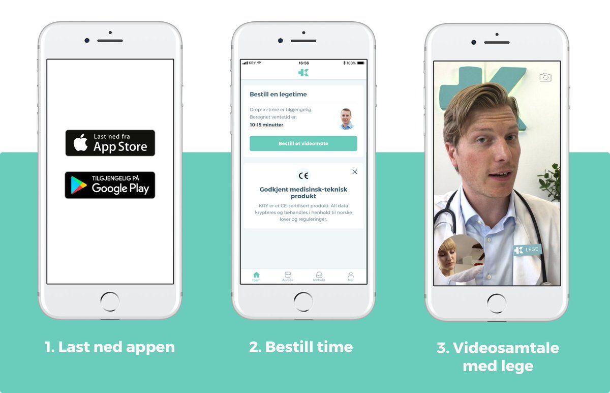 KRY – Disruptive Digital Healthcare WINNING in the Swedish Welfare Economy  - Digital Innovation and Transformation