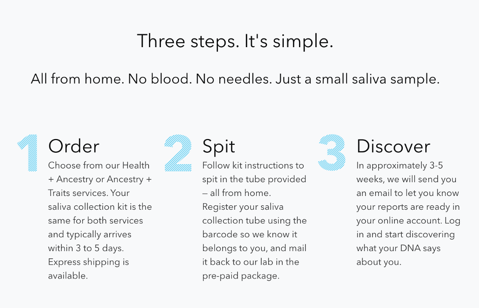 How 23andMe works: