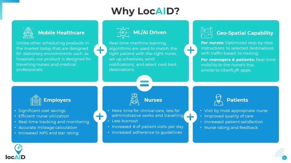 locAID-Why Us?