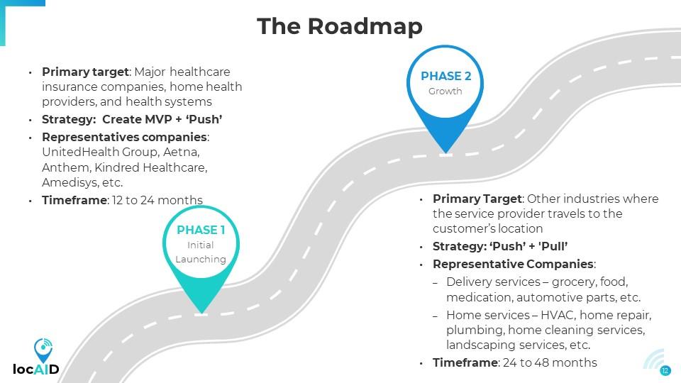 locAID-Roadmap