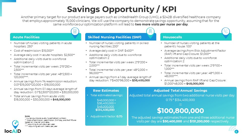 locAID-Savings Opportunity / KPI