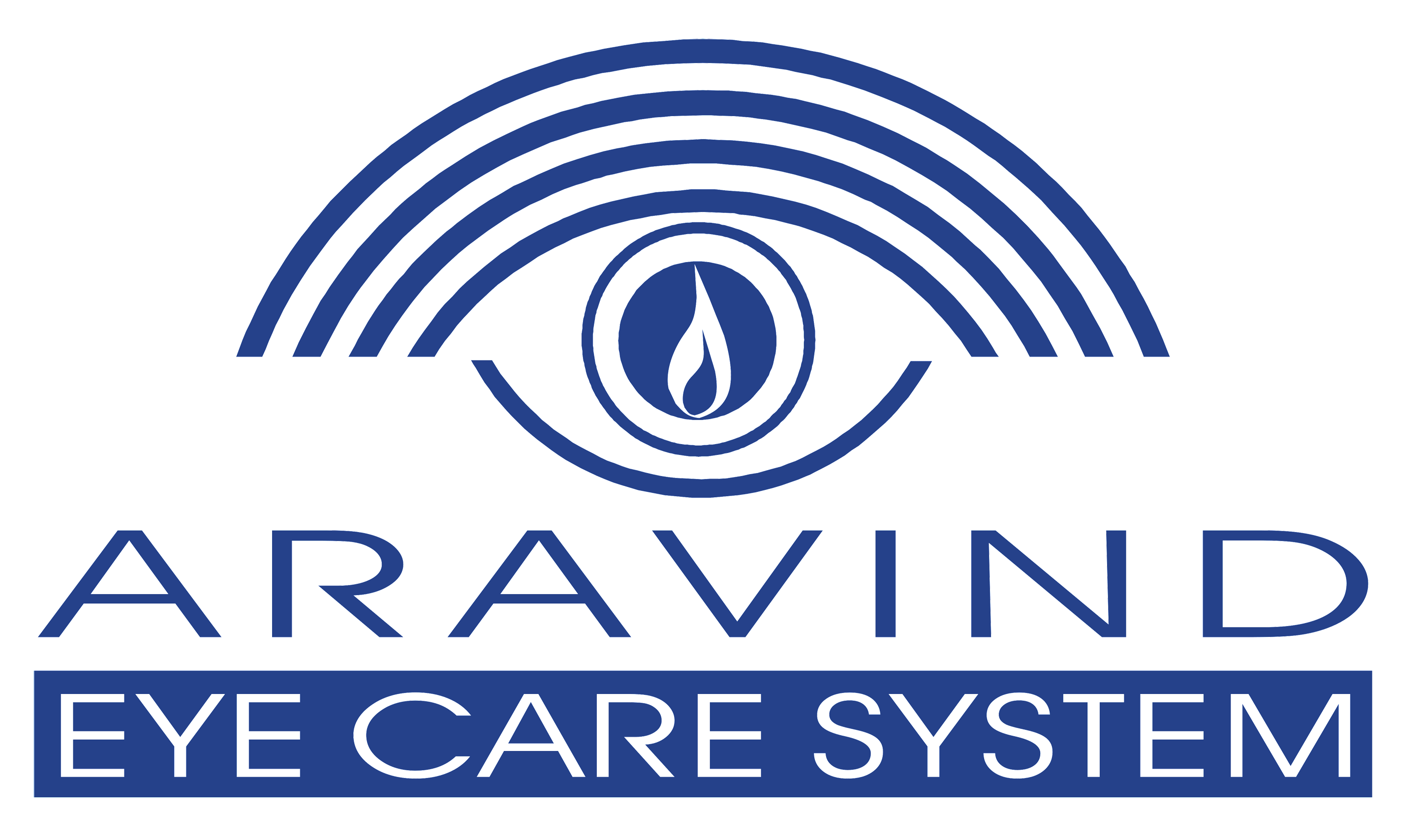 Aravind Eye Care's Grand Vision for India - Technology and Operations  Management