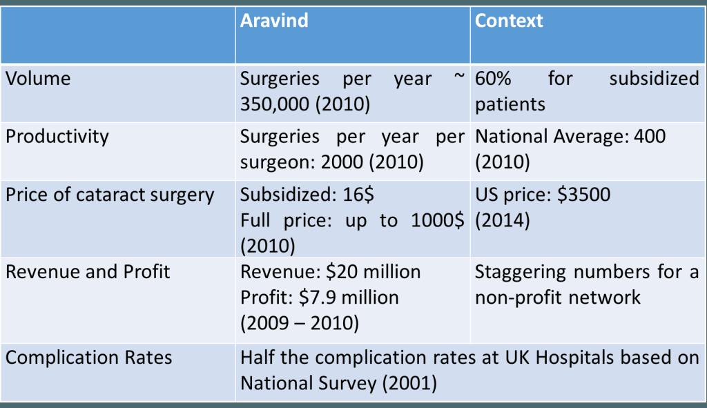 Aravind Table - Larger