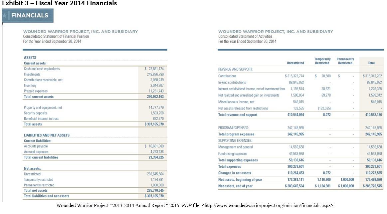 Financials 1