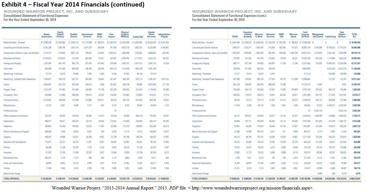Financials 2