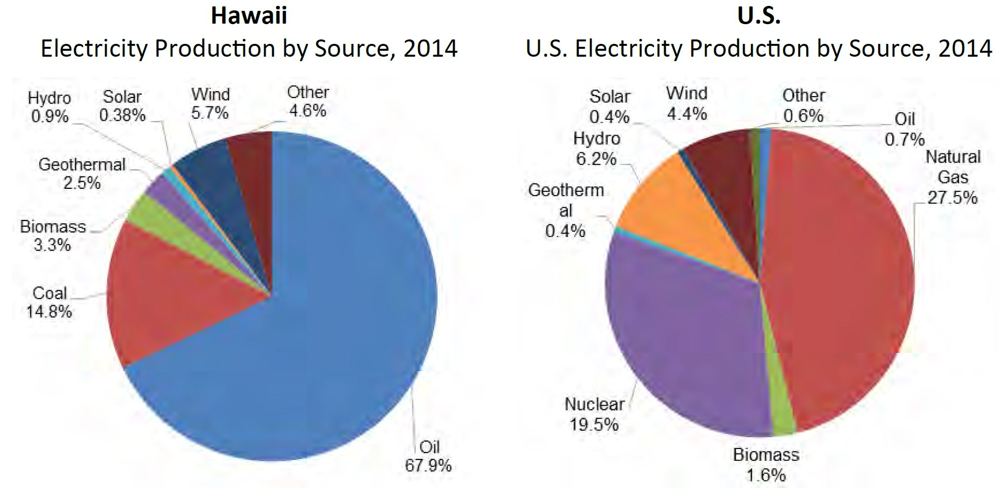 electricity-production-by-source-big