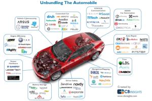 1-unbundling-car-photo-for-article