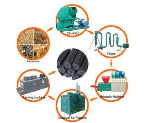 Briquette Production Process (2)