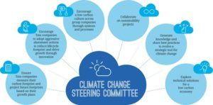 climate-change-steering-committee-tata