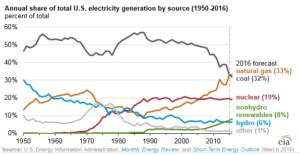 coal-is-losing2