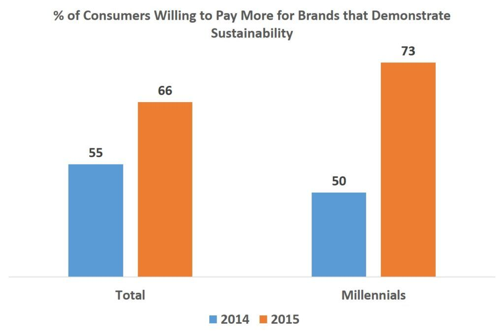 consumer-chart-v3