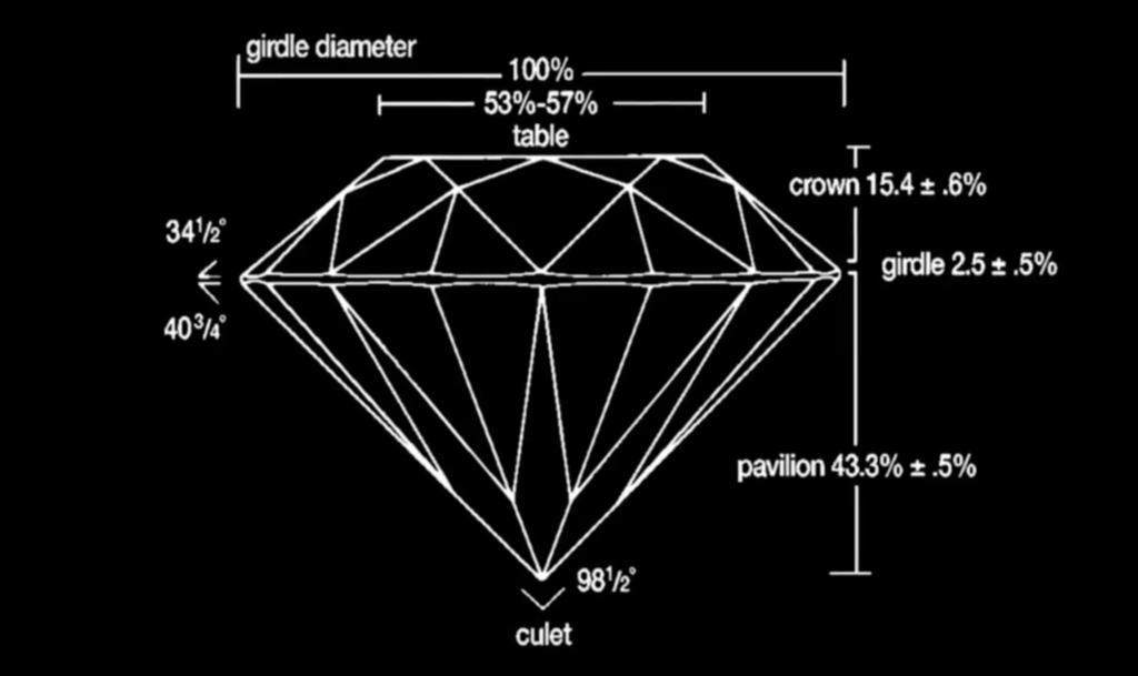 diamond-40-data-points