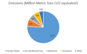 exxonmobil_emissions