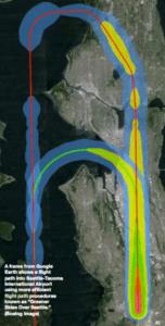 Flight Path Improvements