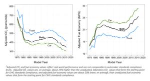 fuel-economy-graph