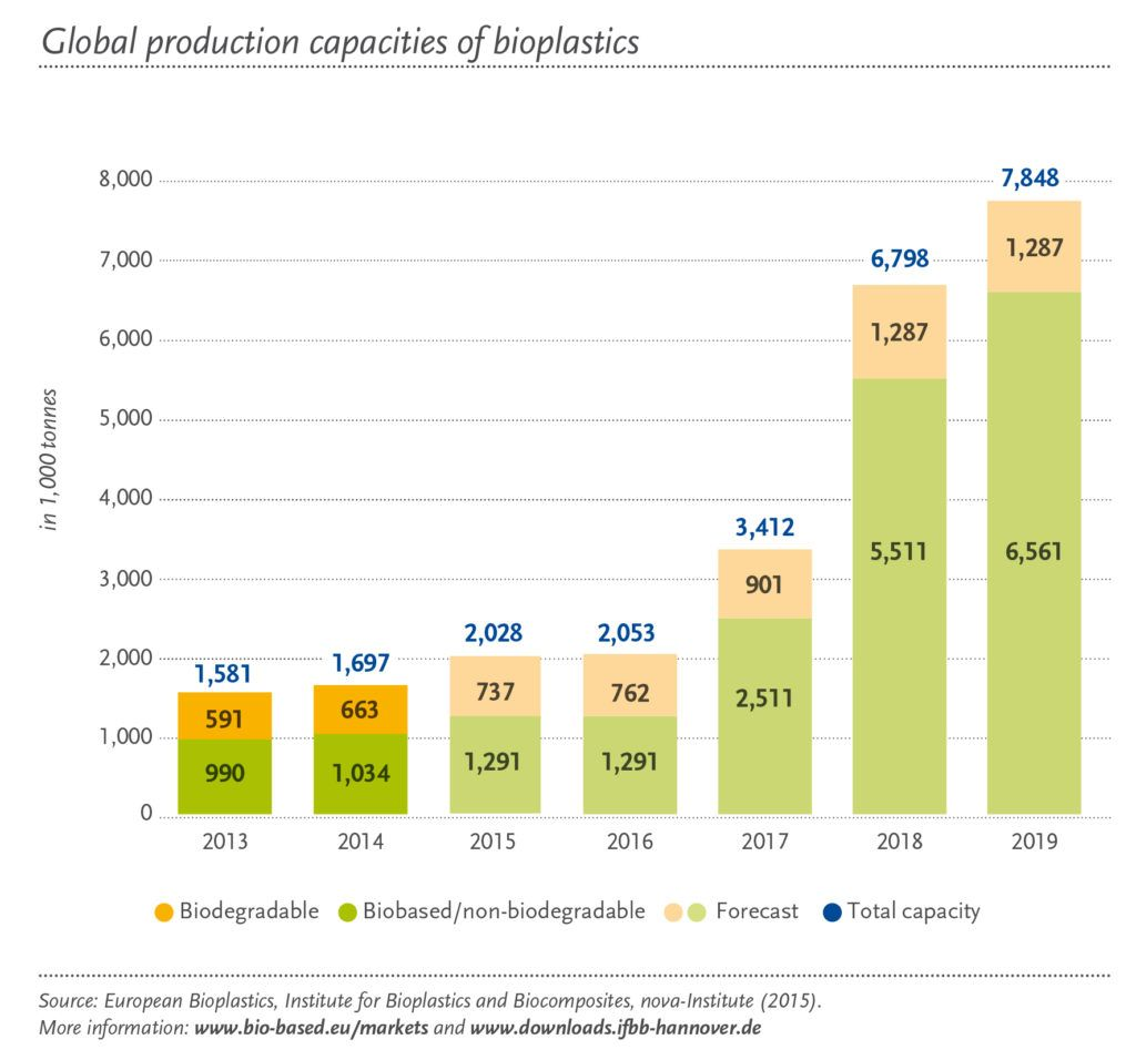global-prod-capacity_total_2015_en
