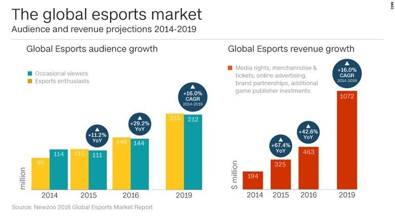 globalesportsmkt