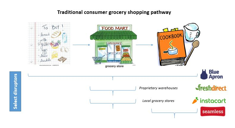 grocery-shopping-pathway-2