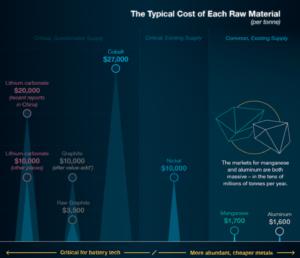 materials-cost