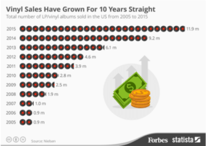 Source: Forbes