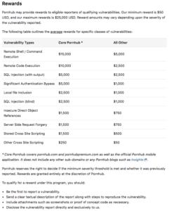 [3] PornHub's bounty price list on HackerOne