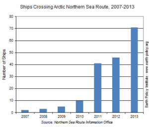 ships-graph