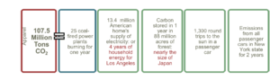 Equivalent greenhouse gas impacts of cotton's use in the global apparel industry