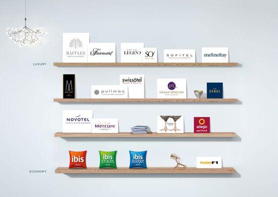Exhibit 1: Brand Portfolio. Source: AccorHotels