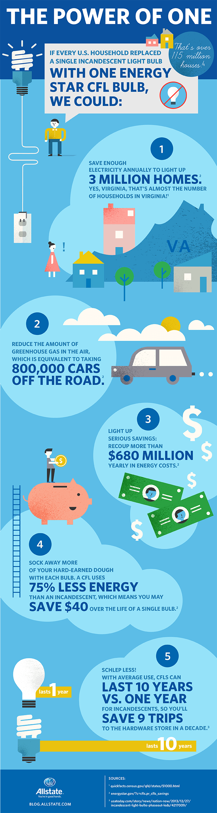 allstate_infographic_r21