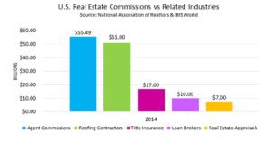 commission_chart