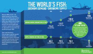 BDO_oceanconsumption_infographic_1660x960_V3