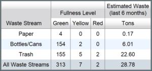 fullness-summary1