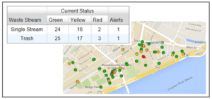 real-time-data-monitoring