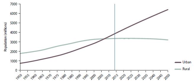 rural-chart-2