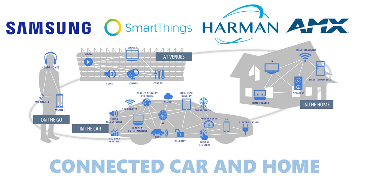 samsung_harman_acquisition_connected_car_iot_wide2