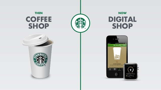 Digitizing the Starbucks Experience - Technology and Operations Management