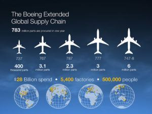 supply-chain-large
