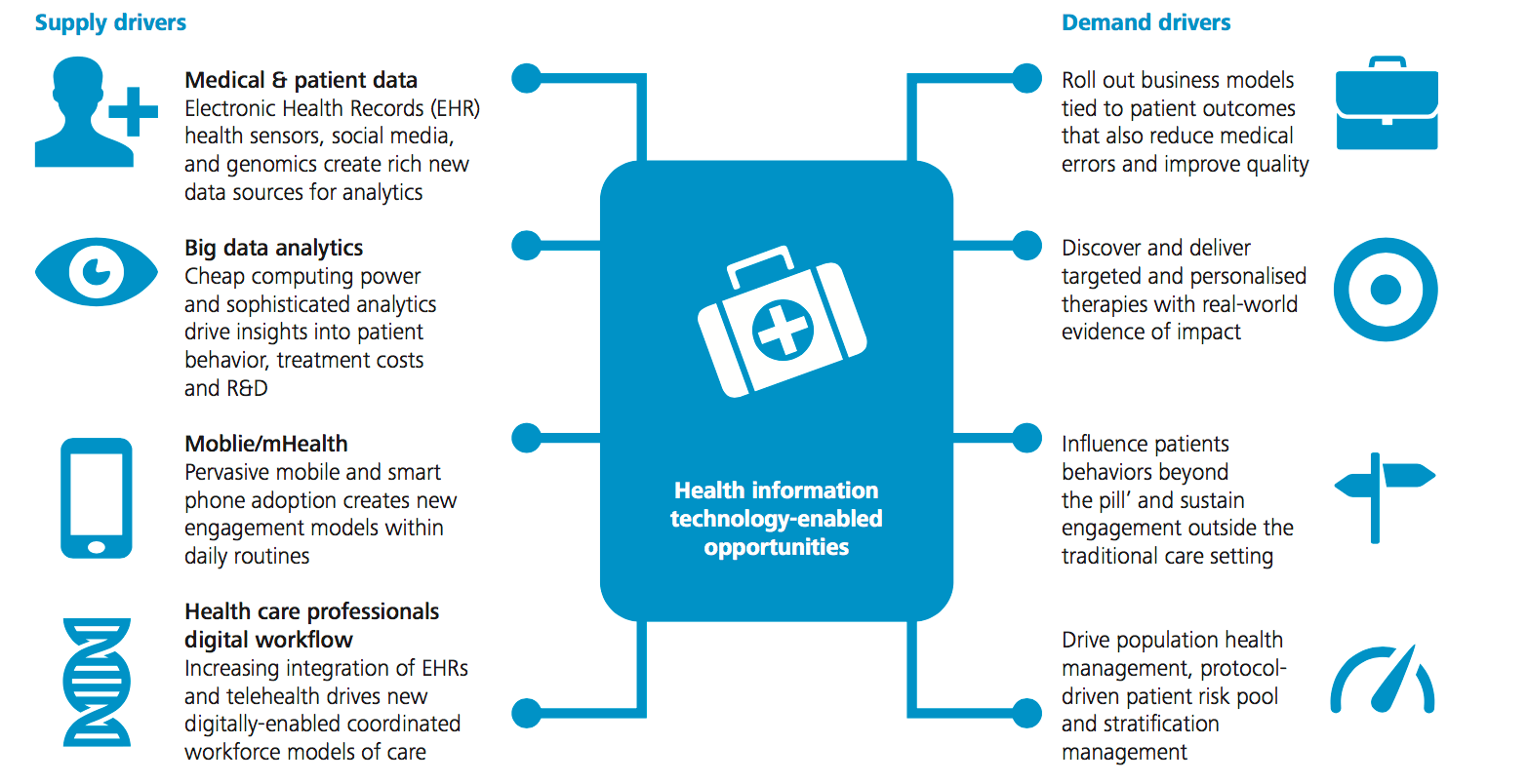 Value-Based Healthcare: Game-Changer for Medical Suppliers