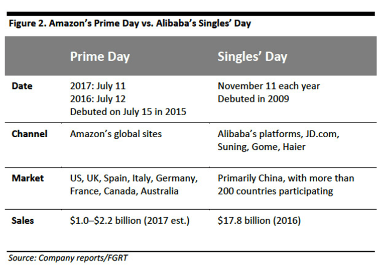 Is Alibaba's Smart Logistic Platform Sufficient